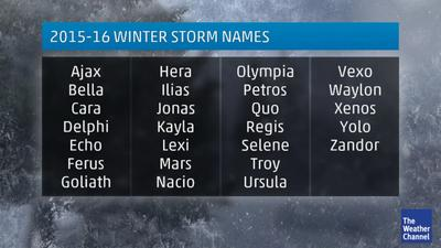 The Weather Channel hits new low with winter storm names Yolo and others