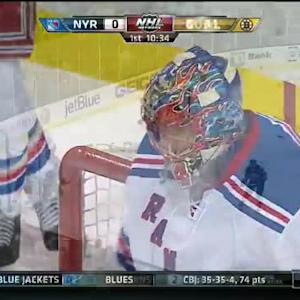 Rangers at Bruins / Game Highlights