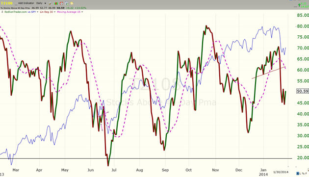 image thumb229 How far south? $ES F 1753 or 1741
