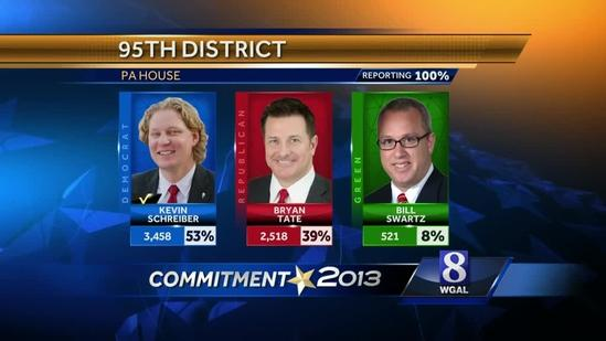 Democrat wins special House race in York County