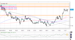 Forex_Euro_Bounce_Weak_as_Short-term_Yields_Rise_on_Italian_Senate_Vote_body_Picture_5.png, Forex: Euro Bounce Weak as Short-term Yields Rise on Itali...