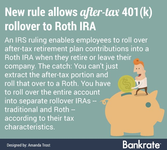 Roth IRA Vs. Traditional 401k