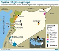"Map of Syria locating dominant religious group and massacres by the Alawite regime. Syria's army blasted rebel strongholds in Damascus with mortars Sunday, sparking the ""most intense"" fighting in the capital since the revolt erupted 16 months ago, a monitoring group said"