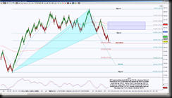 4122014SPY48t thumb SPY, Gold and AUDCAD Harmonic Scenarios