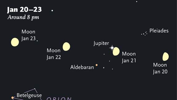 Jupiter and Moon Have Close Encounter Tonight: See It Live Online