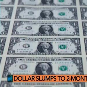 U.S. Dollar Slumps to a Two-Month Low