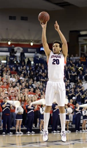 No. 6 Gonzaga beats Pepperdine 82-56