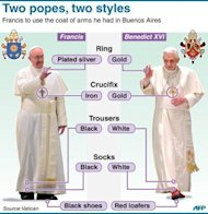 "Graphic showing some of the style differences between the old and the new pope. Pope Francis donned the symbols of papal power as he vowed to embrace the ""poorest"" of humanity at a grand inauguration in the Vatican as leader of a troubled Roman Catholic Church"