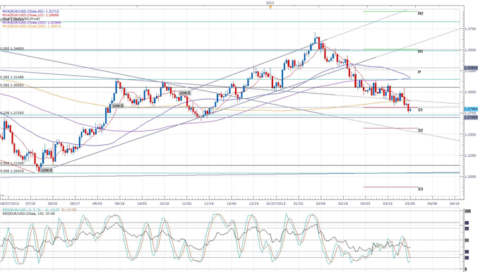 Euro_Fails_to_Maintain_Gains_from_Improved_German_Retail_Sales______body_eurusd_daily_chart.png, Euro Fails to Maintain Gains from Improved German Ret...