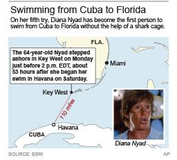 Graphic shows Diana Nyad's swim between Cuba and Florida; 2c x 3 inches; 96.3 mm x 76 mm;
