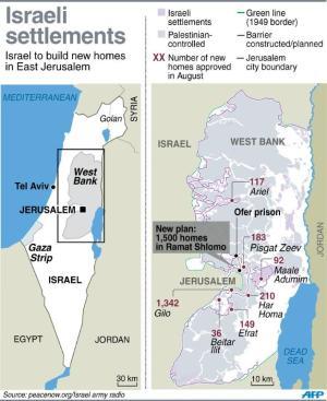 A map locating the east Jerusalem settlement of Ramat…