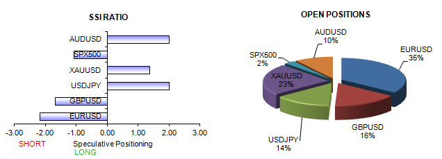 ssi_table_story_body_Picture_11.png, Euro Rallies Post-ECB, but GBP and US Dollar at Risk versus Yen