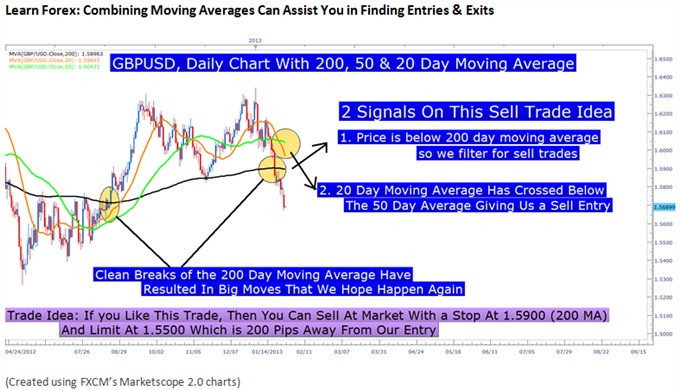 Four_Highly_Effective_Trading_Indicators_Every_Trader_Should_Know_body_Picture_12.png, Four Highly Effective Trading Indicators Every Trader Should Kn...
