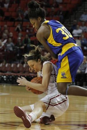 No. 18 Oklahoma women beat UC Riverside 70-46