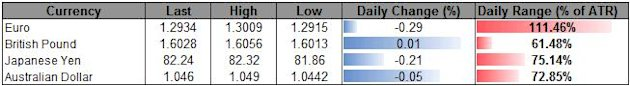 Forex_USD_Rally_To_Accelerate_On_Less-Dovish_Fed_Beige_Book_On_Tap_body_ScreenShot079.png, Forex: USD Rally To Accelerate On Less-Dovish Fed, Beige Bo...