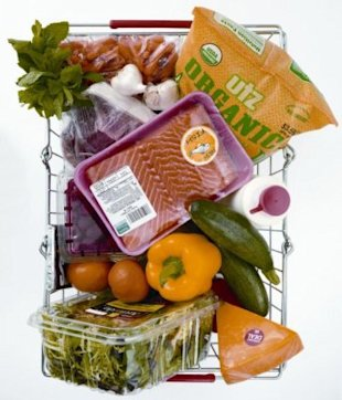 This grocery cart needs a little bit of a makeover!