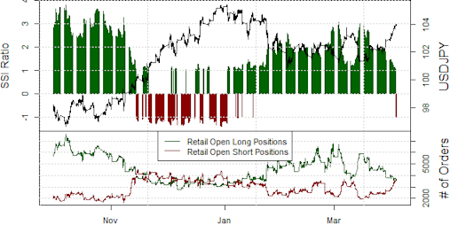 ssi_usd-jpy_body_Picture_12.png, Japanese Yen Holds Critical Lows but not Likely For Long