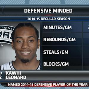 Kawhi Leonard named Defensive Player of the Year