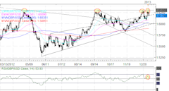 Forex_Euro_Continues_to_Struggle_as_Yen_Leads_as_US_Fiscal_Tensions_Linger_body_Picture_3.png, Forex: Euro Continues to Struggle as Yen Leads as US Fi...