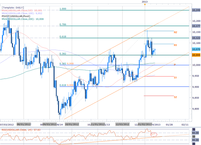 Forex_EURO_Rally_Fails_at_1.34-_Short_Scalps_in_Play_But_Look_Higher_body_Picture_1.png, Forex: EURO Rally Fails at 1.34- Short Scalps in Play But Loo...