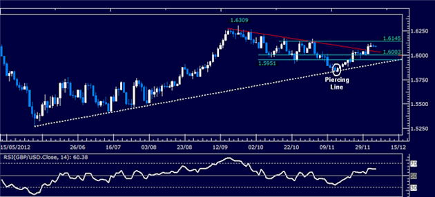 Forex_Analysis_GBPUSD_Classic_Technical_Report_12.06.2012_body_Picture_1.png, Forex Analysis: GBP/USD Classic Technical Report 12.06.2012