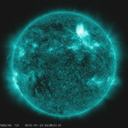 The Solar Dynamics Observatory…