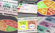 Obesity: New Food Labelling System Planned