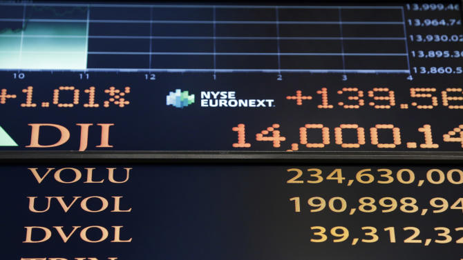 A screen on the trading floor of the New York Stock Exchange, Friday, Feb. 1, 2013, shows the Dow Jones industrial average above 14,000 for the first time since October 2007. Evidence that the U.S. economic recovery is firmly on track drove markets higher on Friday, adding to the cheer from good economic indicators out of Europe.(AP Photo/Richard Drew)