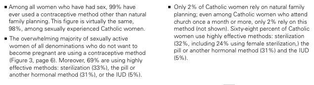 98% of Catholic Women Have Used Contraception the Church Opposes
