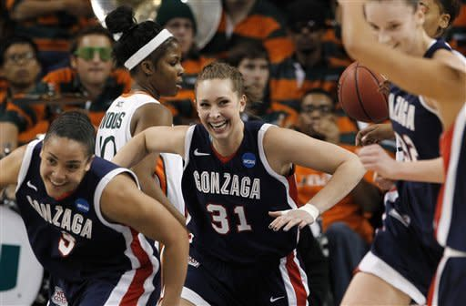 Standish leads Gonzaga over Miami 65-54