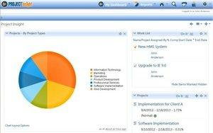 Project Management Software Project Insight Announces Version 10