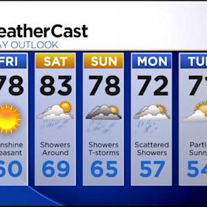 KDKA-TV Afternoon Forecast (7/24)