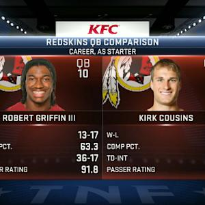 Will the Washington Redskins win with quarterback Kirk Cousins?