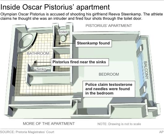 Graphic shows the layout of Oscar Pistorius' apartment