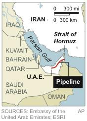 Map locates the pipeline bypassing the Strait of Hormuz at the mouth of the Persian Gulf