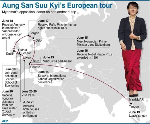 Aung San Suu Kyi has already visited Geneva and Oslo and will go on to Paris