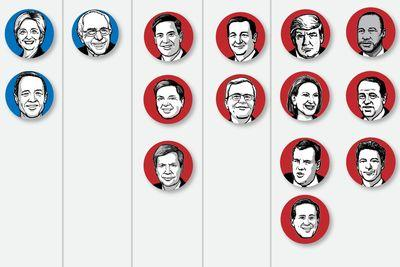 Where the candidates stand on Syrian refugees, in one chart