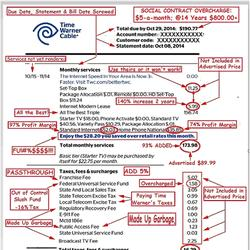 FCC Petition for Investigation & Complaint Against Time Warner Cable & Comcast