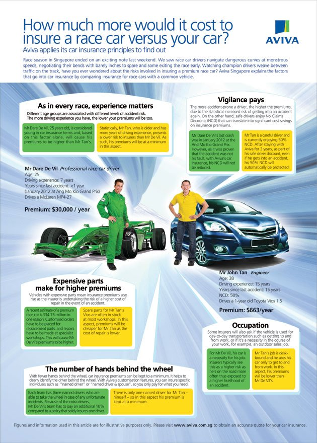 Infographic on insuring a race car in Singapore. (Aviva)