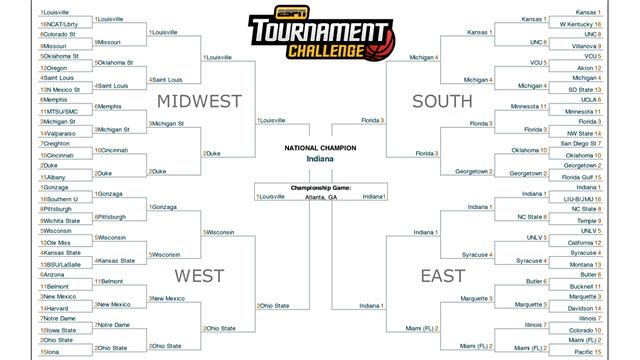 Obama's Madness Bracket Shows Promise, for Now