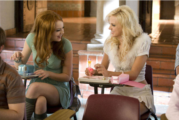 Emma Stone Anna Faris The House Bunny Production Stills Columbia 2008