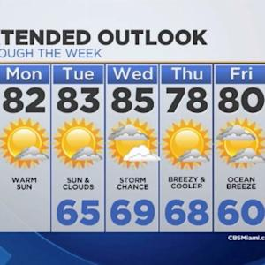 CBSMiami.com Weather 3/10/2014 Monday 9AM