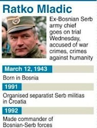 Profile of ex-Bosnian Serb army chief Ratko Mladic, who has gone on trial accused of carrying out a brutal campaign of ethnic cleansing and Europe's worst massacre since World War II
