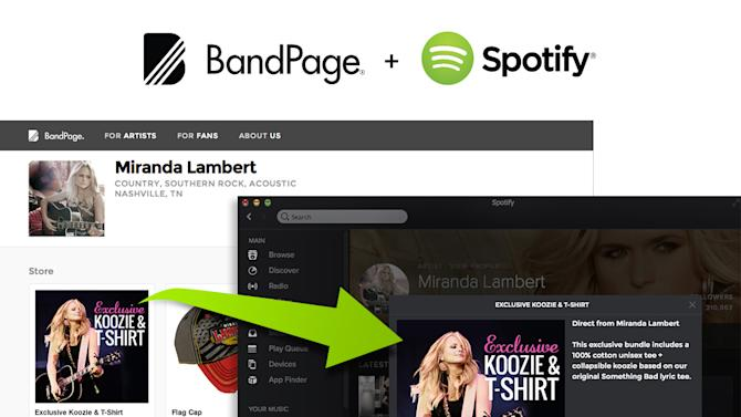 BandPage + Spotify