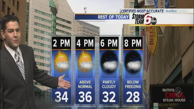 Wednesday's Forecast: Warmer temps ahead