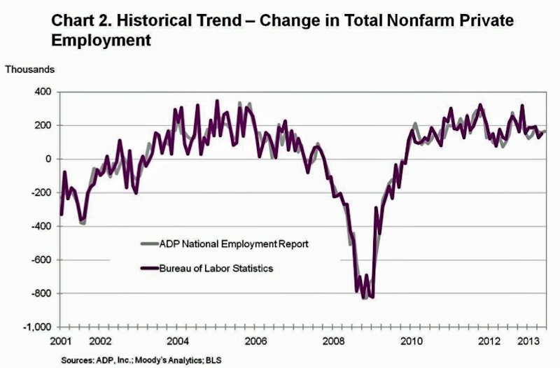adp nfp