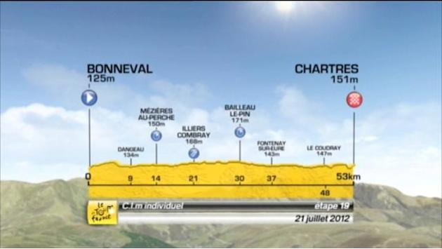 Tour de France: Stage 19 preview