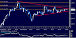 dailyclassics_eur-jpy_body_Picture_12.png, Forex: EUR/JPY Technical Analysis – Buyers Defend 141.00 Figure