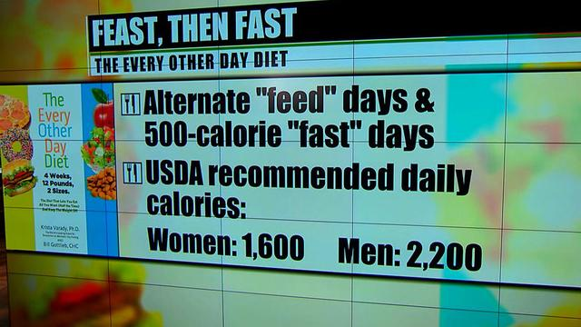 Eat, Fast, Lose? New book suggests alternate day fasting