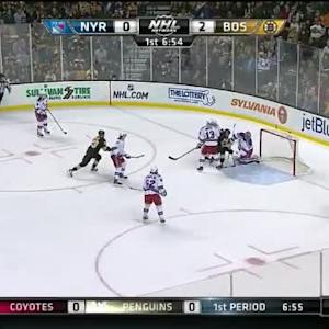 Henrik Lundqvist Save on Matt Bartkowski (13:06/1st)